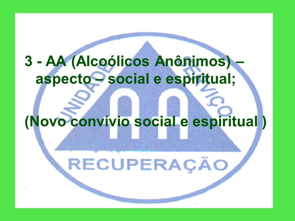 3 - AA (Alcoólicos Anônimos) – aspecto – social e espiritual;