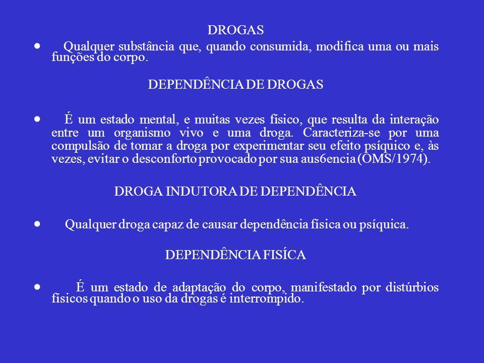 DROGA INDUTORA DE DEPENDÊNCIA