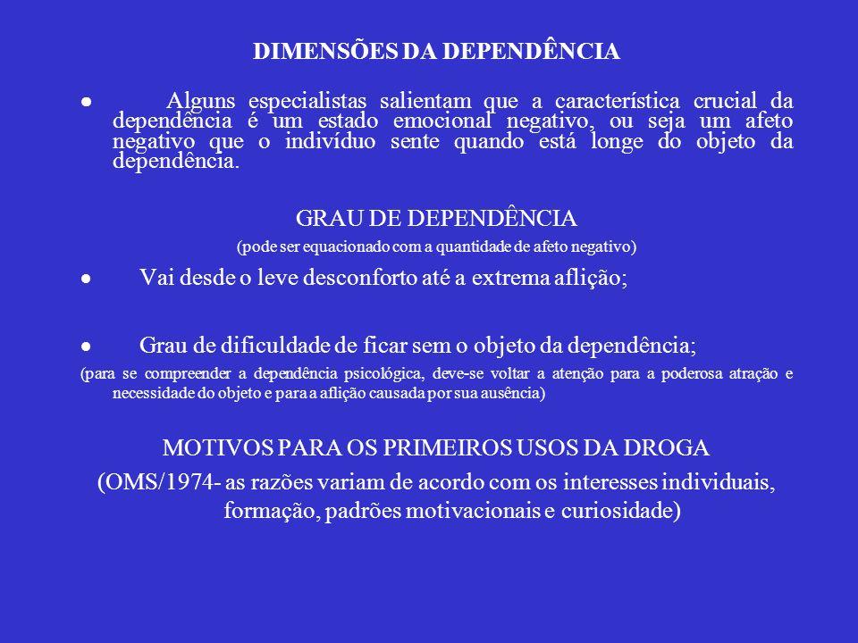 DIMENSÕES DA DEPENDÊNCIA