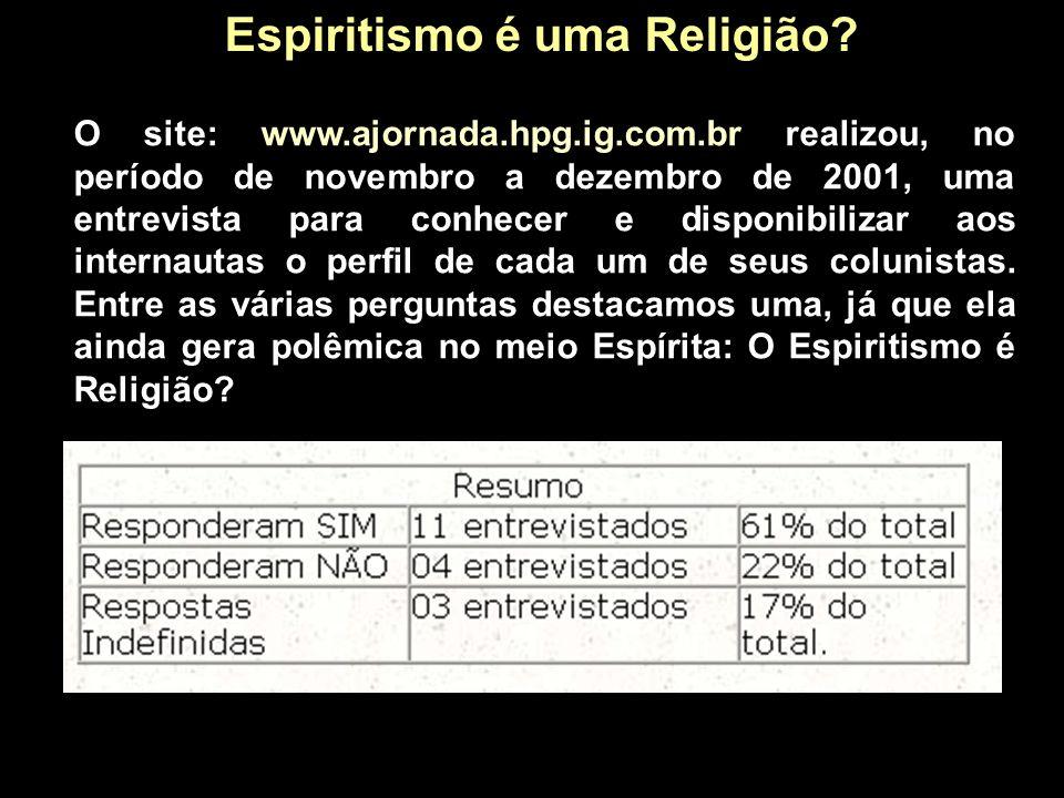 Espiritismo é uma Religião