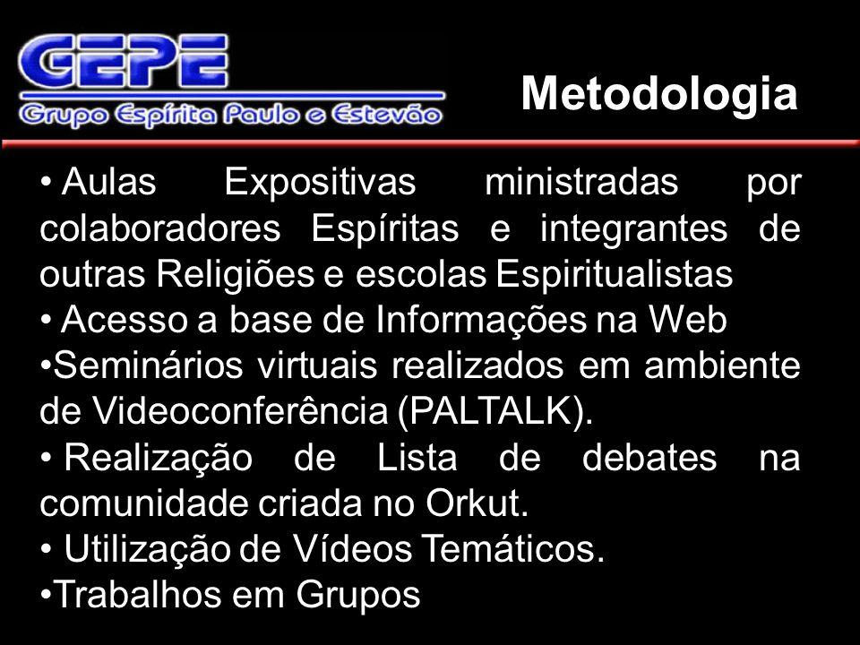 Metodologia Aulas Expositivas ministradas por colaboradores Espíritas e integrantes de outras Religiões e escolas Espiritualistas.