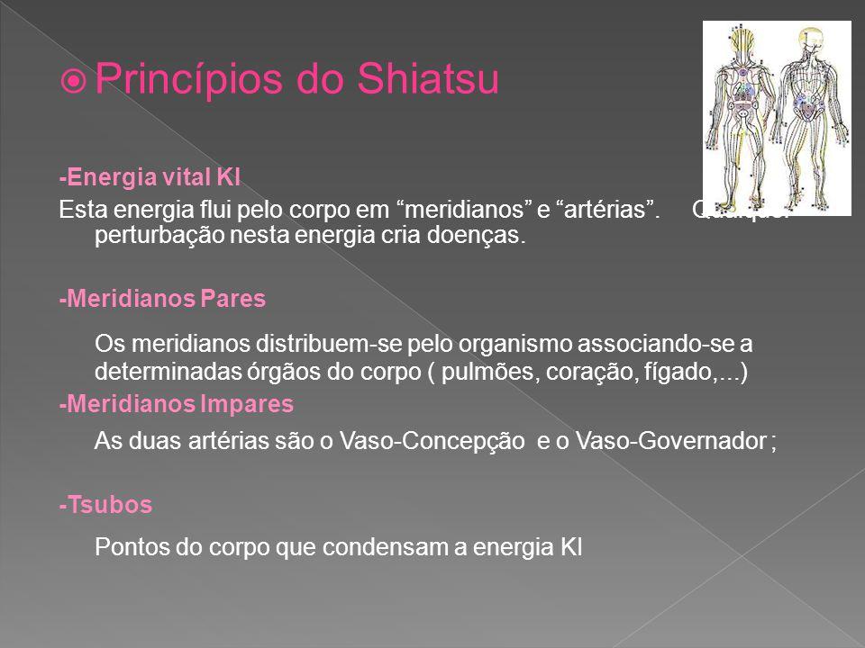 Princípios do Shiatsu -Energia vital KI.