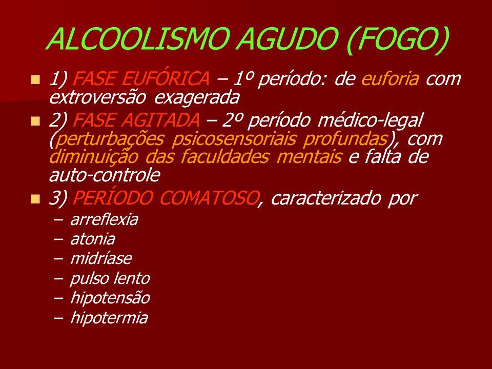 ALCOOLISMO AGUDO (FOGO)