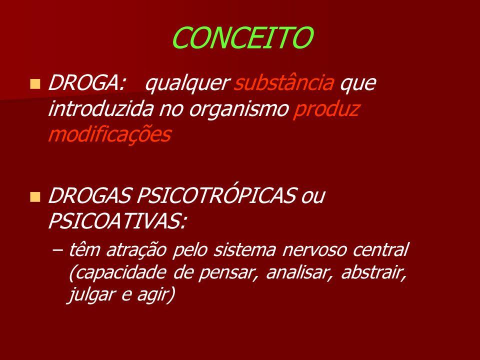 CONCEITO DROGA: qualquer substância que introduzida no organismo produz modificações. DROGAS PSICOTRÓPICAS ou PSICOATIVAS: