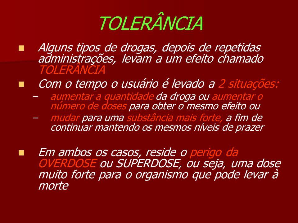TOLERÂNCIA Alguns tipos de drogas, depois de repetidas administrações, levam a um efeito chamado TOLERÂNCIA.