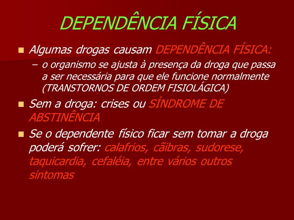 DEPENDÊNCIA FÍSICA Algumas drogas causam DEPENDÊNCIA FÍSICA: