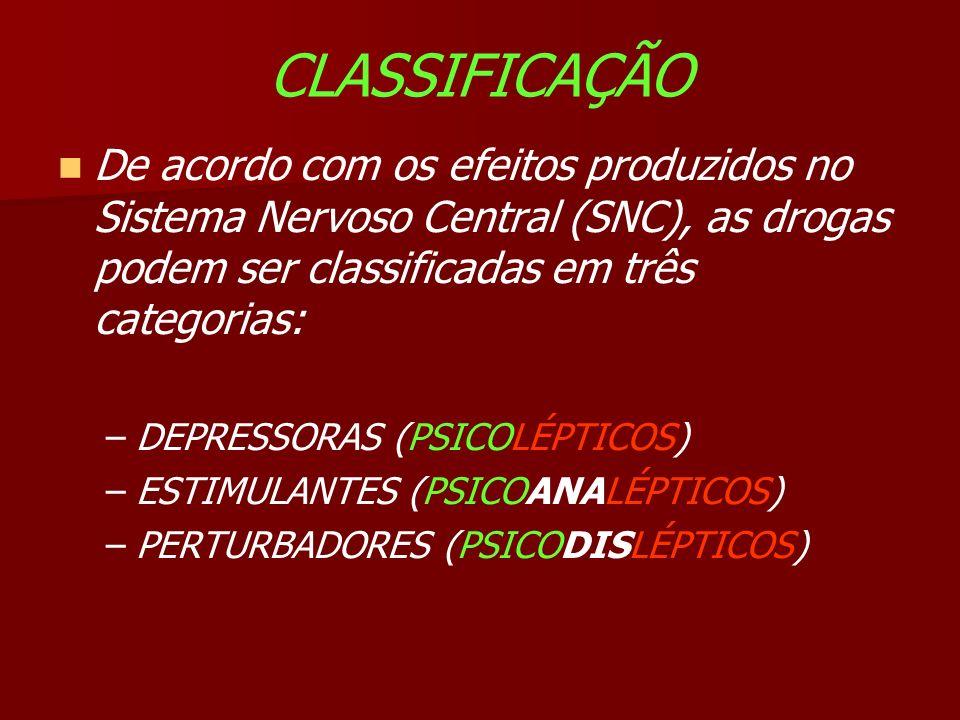 CLASSIFICAÇÃO De acordo com os efeitos produzidos no Sistema Nervoso Central (SNC), as drogas podem ser classificadas em três categorias: