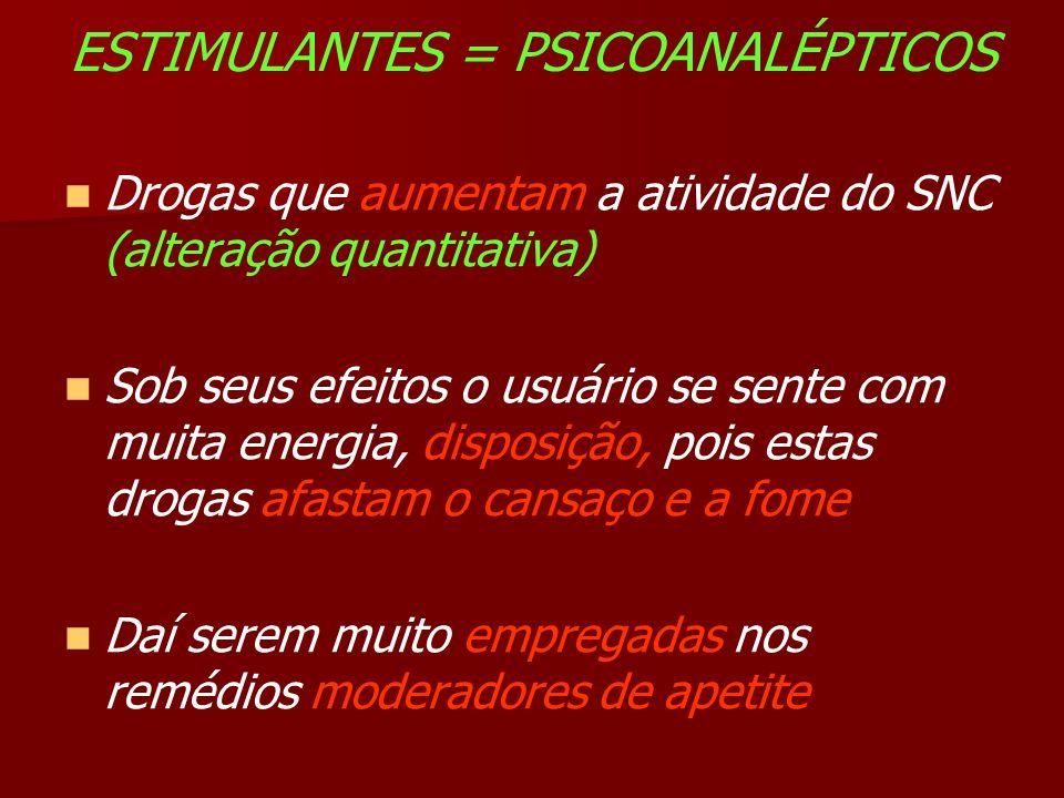 ESTIMULANTES = PSICOANALÉPTICOS
