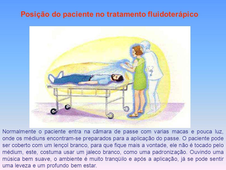 Posição do paciente no tratamento fluidoterápico