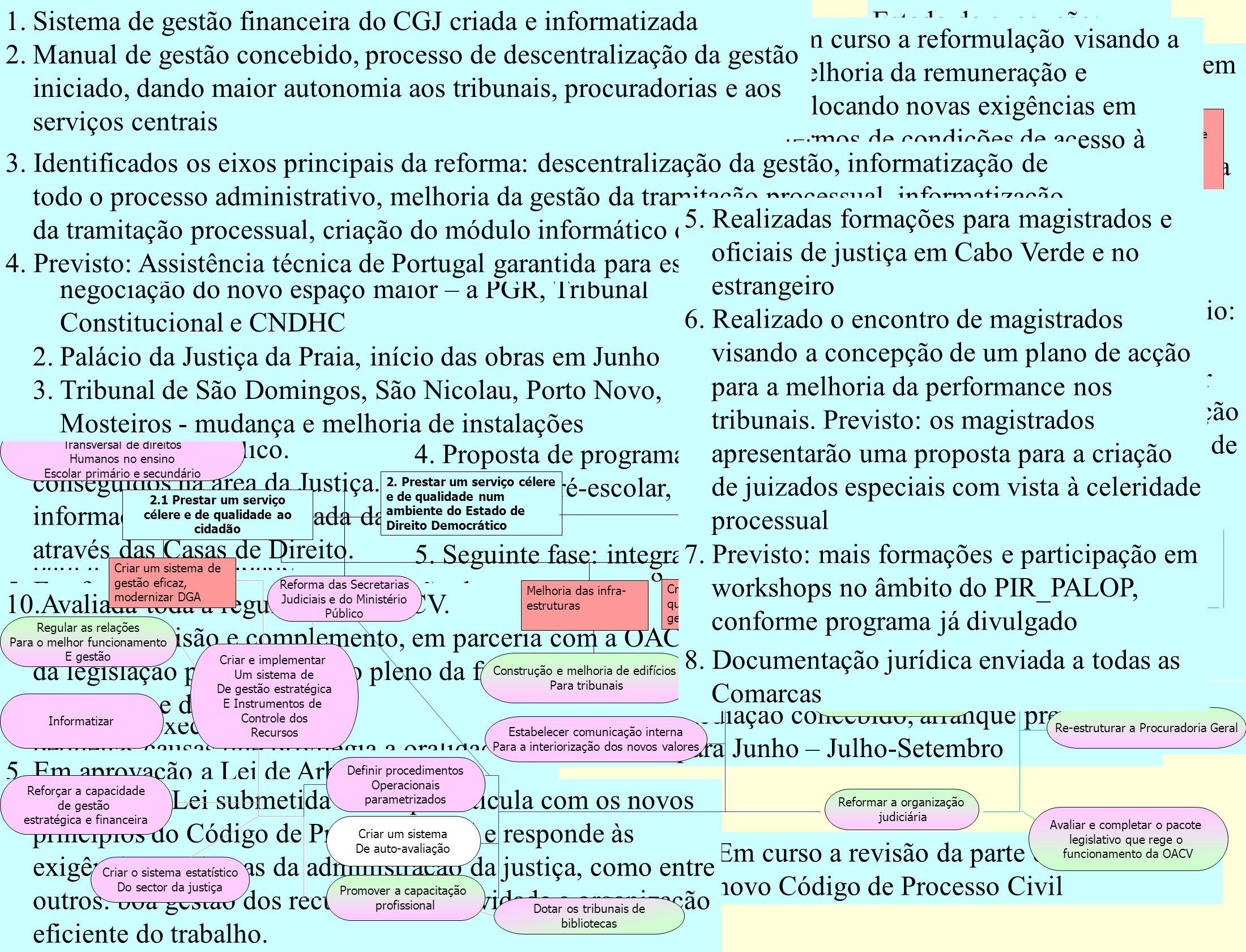 Sistema de gestão financeira do CGJ criada e informatizada