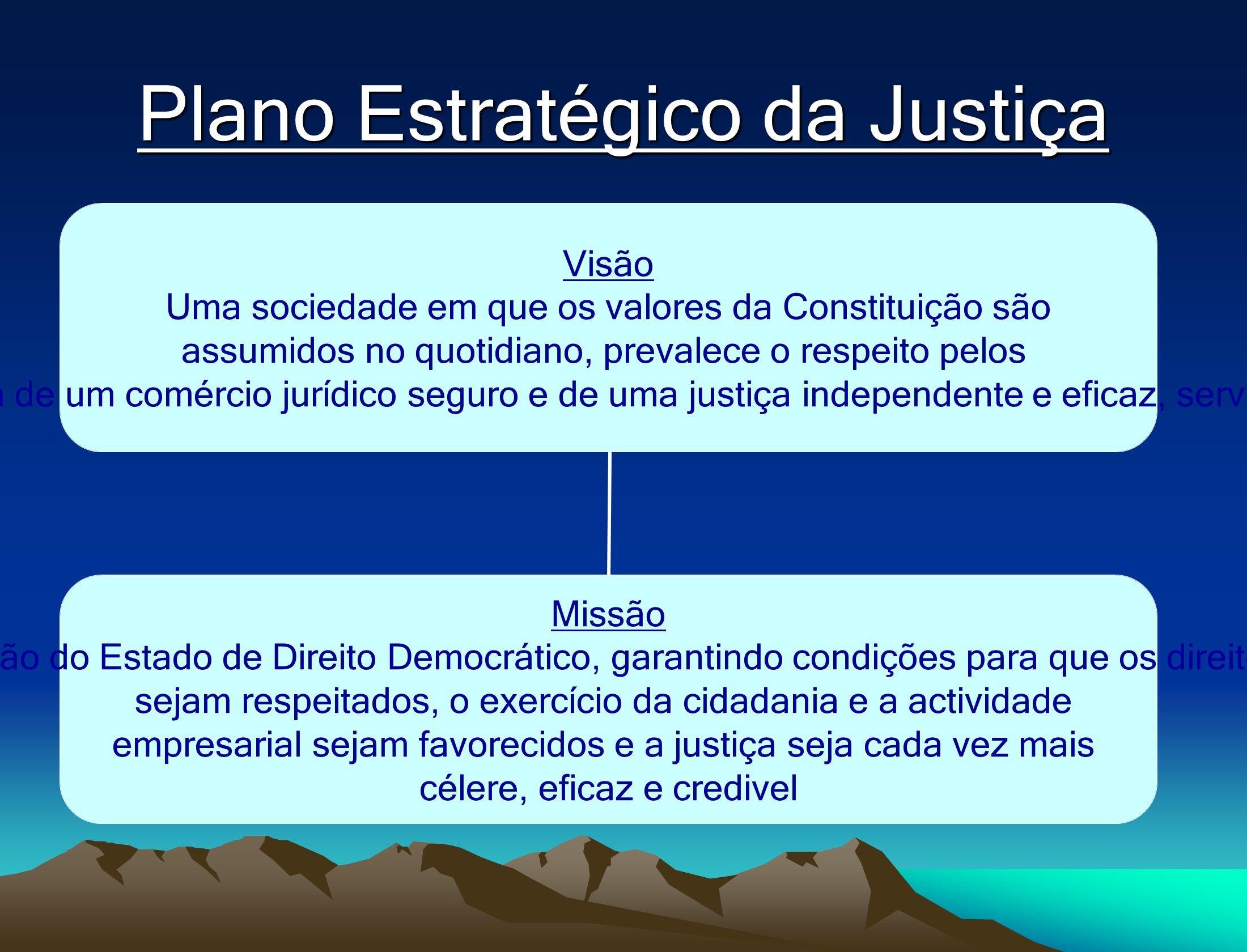 Plano Estratégico da Justiça