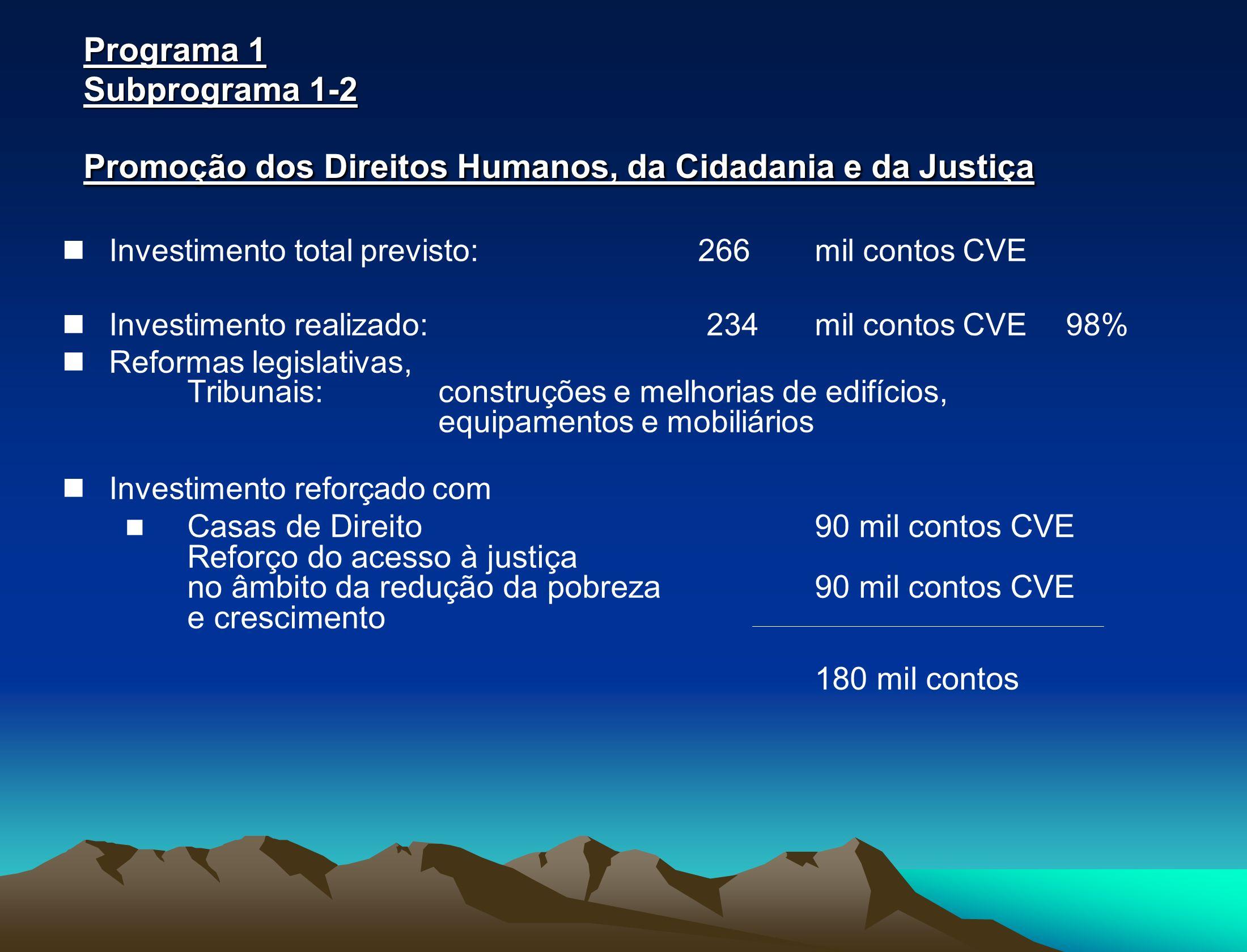 Programa 1 Subprograma 1-2 Promoção dos Direitos Humanos, da Cidadania e da Justiça