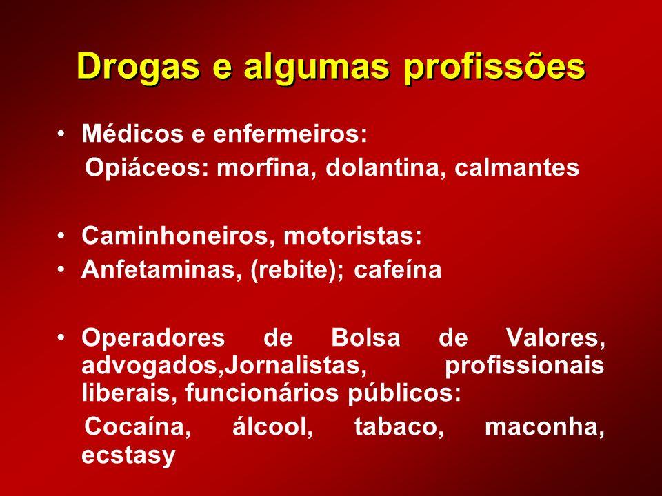 Drogas e algumas profissões