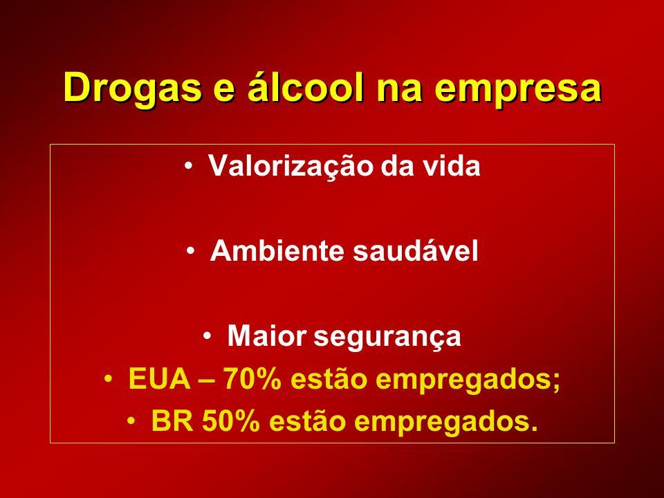 Drogas e álcool na empresa