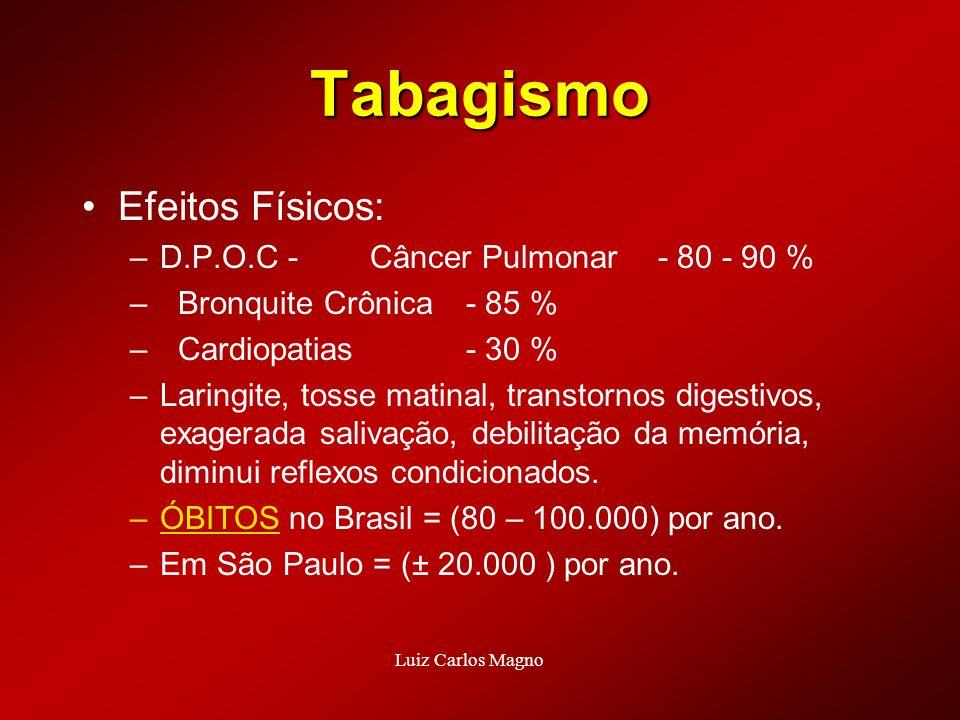 Tabagismo Efeitos Físicos: D.P.O.C - Câncer Pulmonar - 80 - 90 %