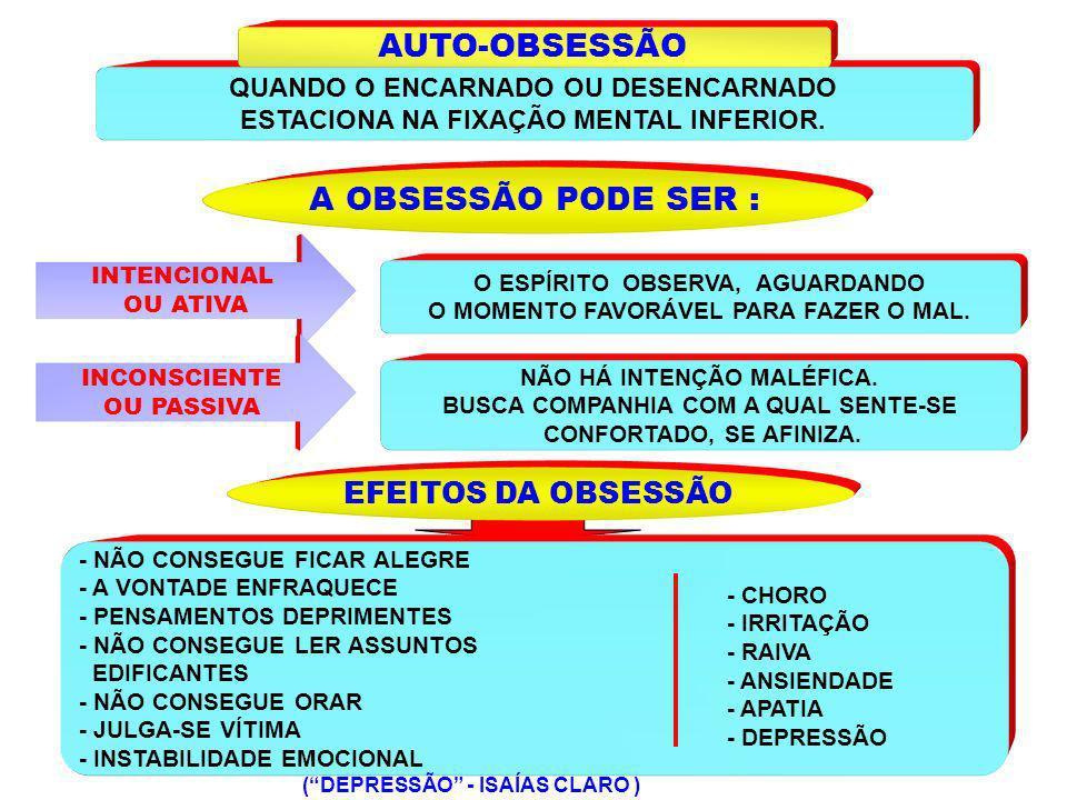 AUTO-OBSESSÃO A OBSESSÃO PODE SER :