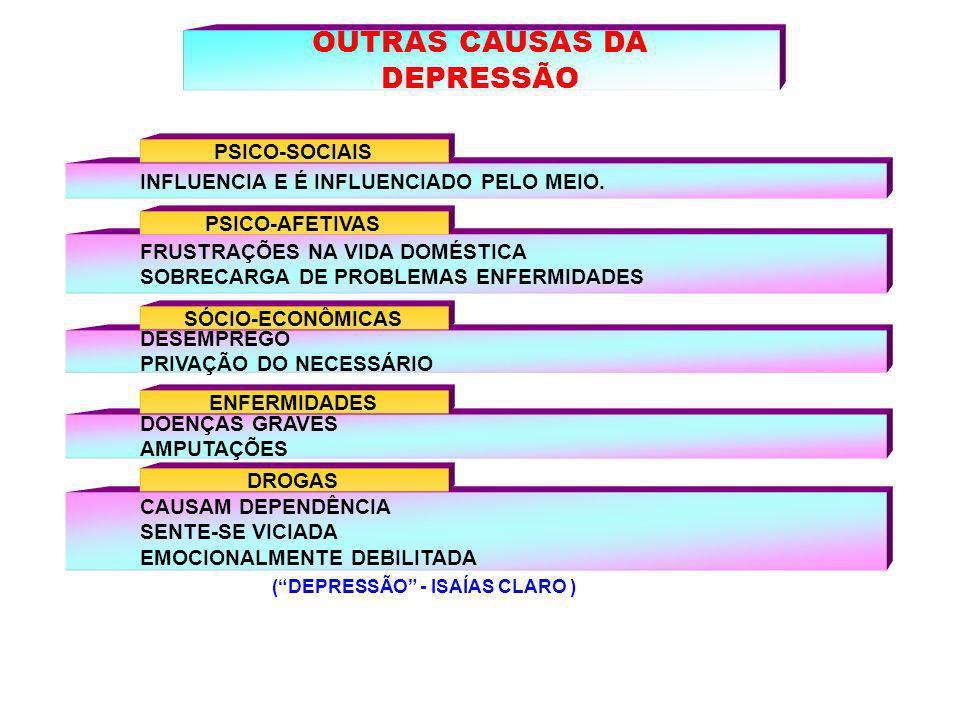 OUTRAS CAUSAS DA DEPRESSÃO