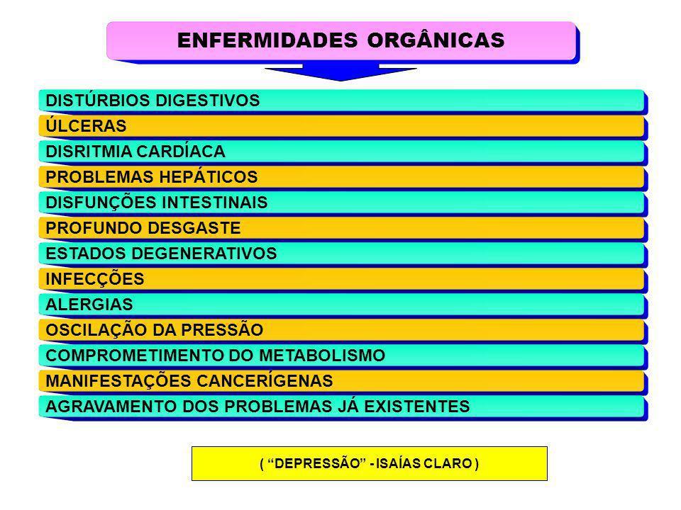 ENFERMIDADES ORGÂNICAS ( DEPRESSÃO - ISAÍAS CLARO )