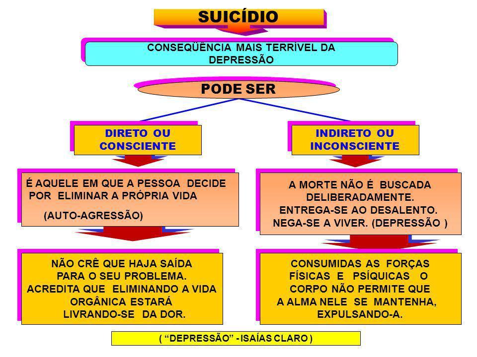 SUICÍDIO PODE SER CONSEQÜÊNCIA MAIS TERRÍVEL DA DEPRESSÃO DIRETO OU
