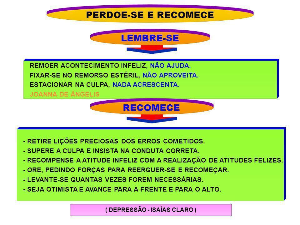( DEPRESSÃO - ISAÍAS CLARO )