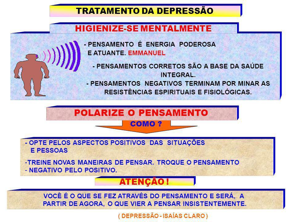 POLARIZE O PENSAMENTO TRATAMENTO DA DEPRESSÃO HIGIENIZE-SE MENTALMENTE