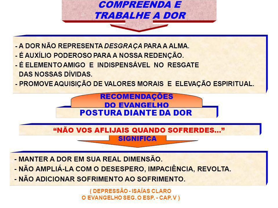 COMPREENDA E TRABALHE A DOR