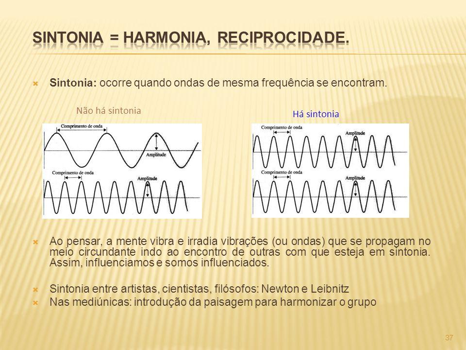 Sintonia = harmonia, reciprocidade.
