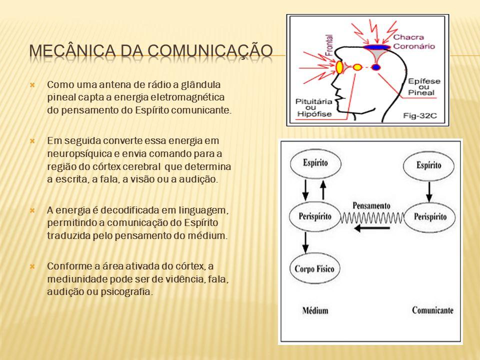 Mecânica da comunicação