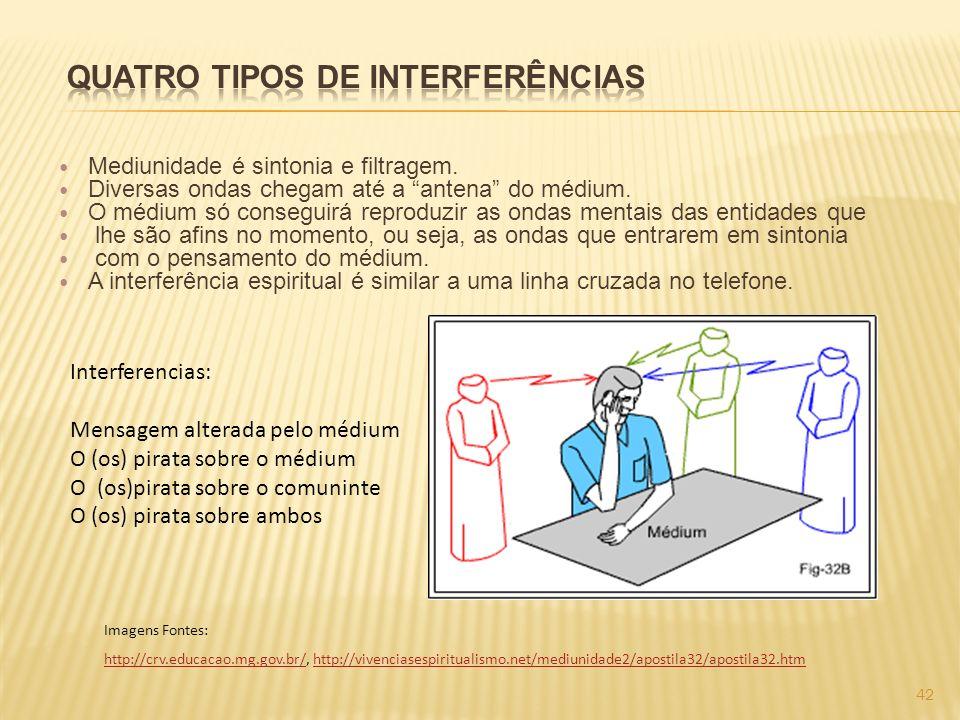 Quatro tipos de interferências