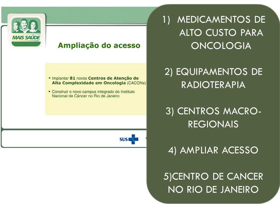 MEDICAMENTOS DE ALTO CUSTO PARA ONCOLOGIA
