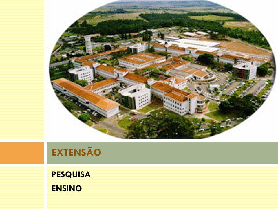 EXTENSÃO PESQUISA ENSINO