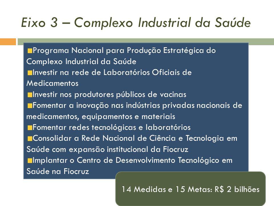 Eixo 3 – Complexo Industrial da Saúde