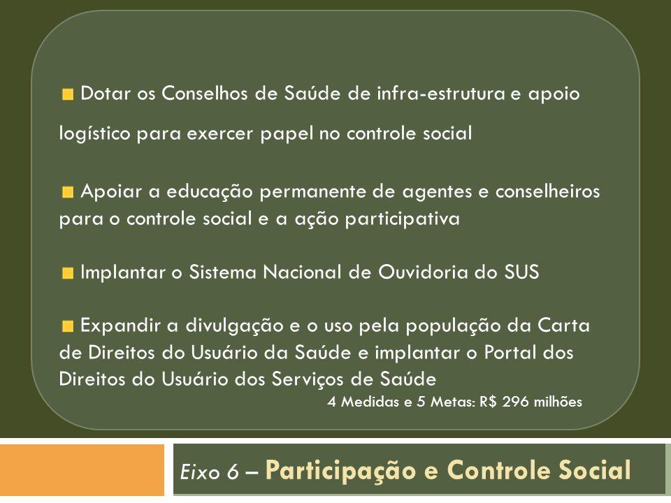 Eixo 6 – Participação e Controle Social