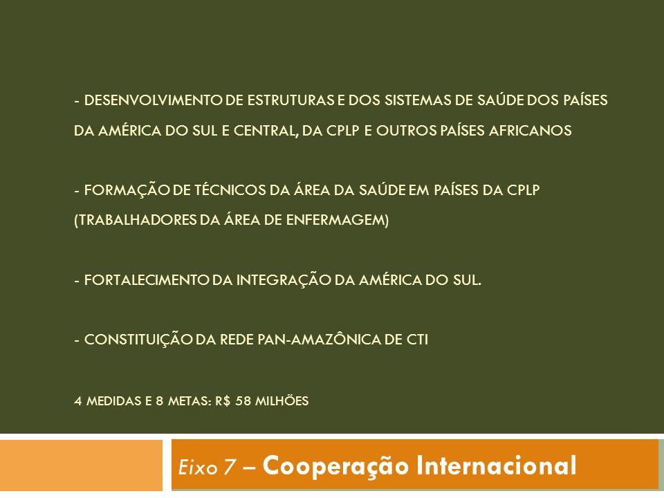 Eixo 7 – Cooperação Internacional