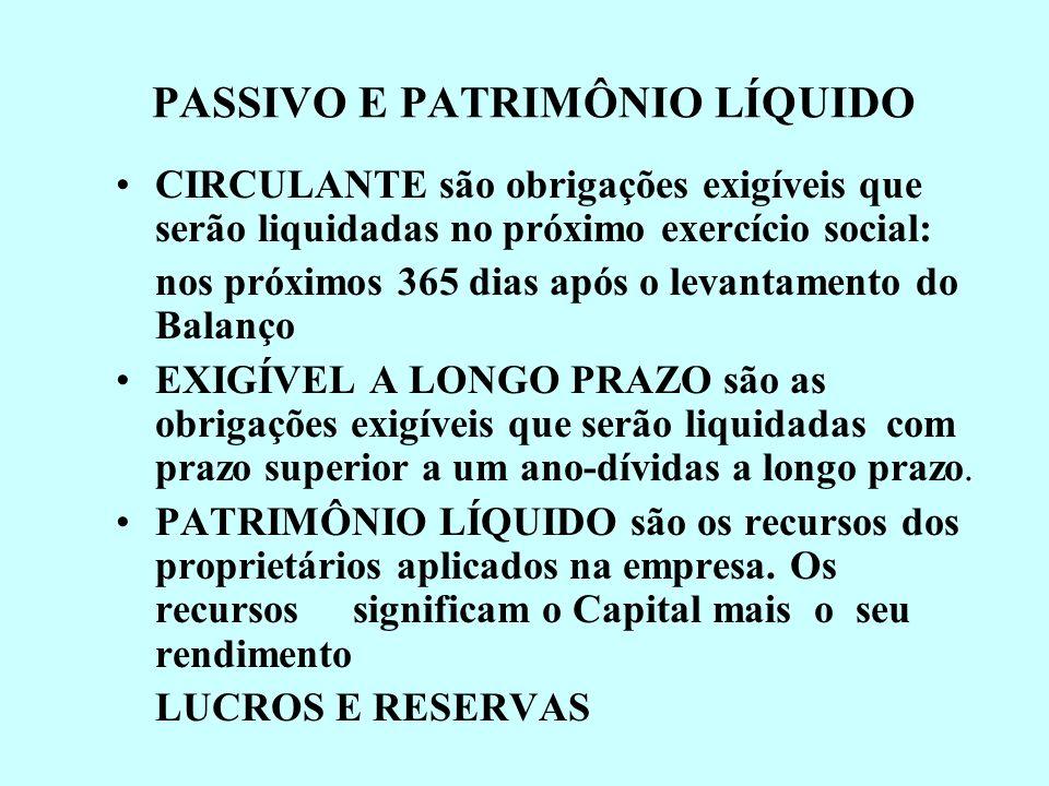 PASSIVO E PATRIMÔNIO LÍQUIDO