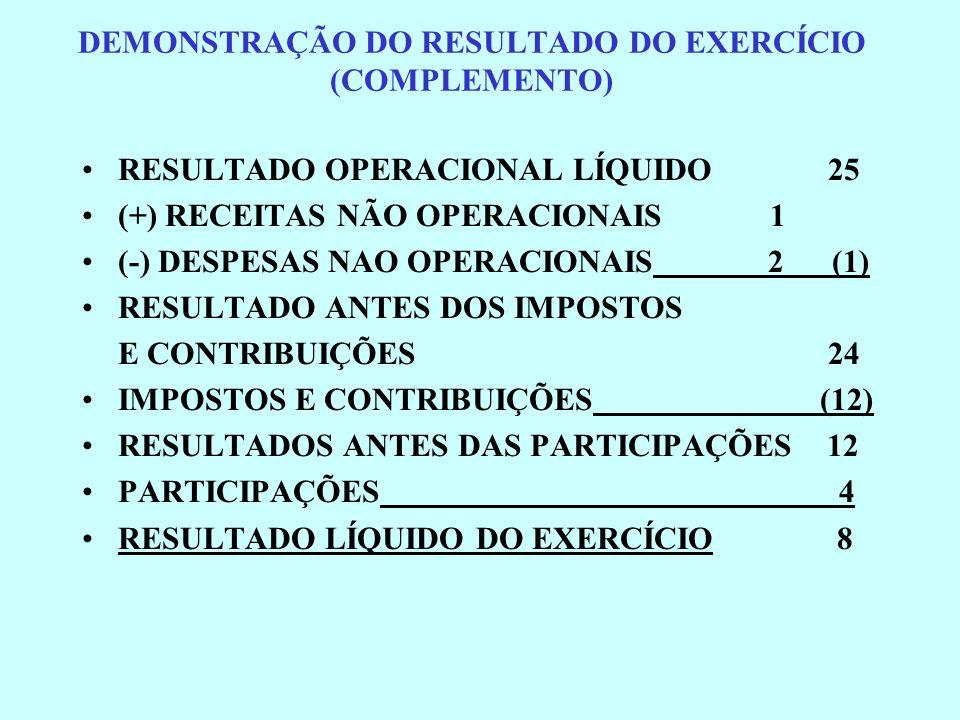 DEMONSTRAÇÃO DO RESULTADO DO EXERCÍCIO (COMPLEMENTO)
