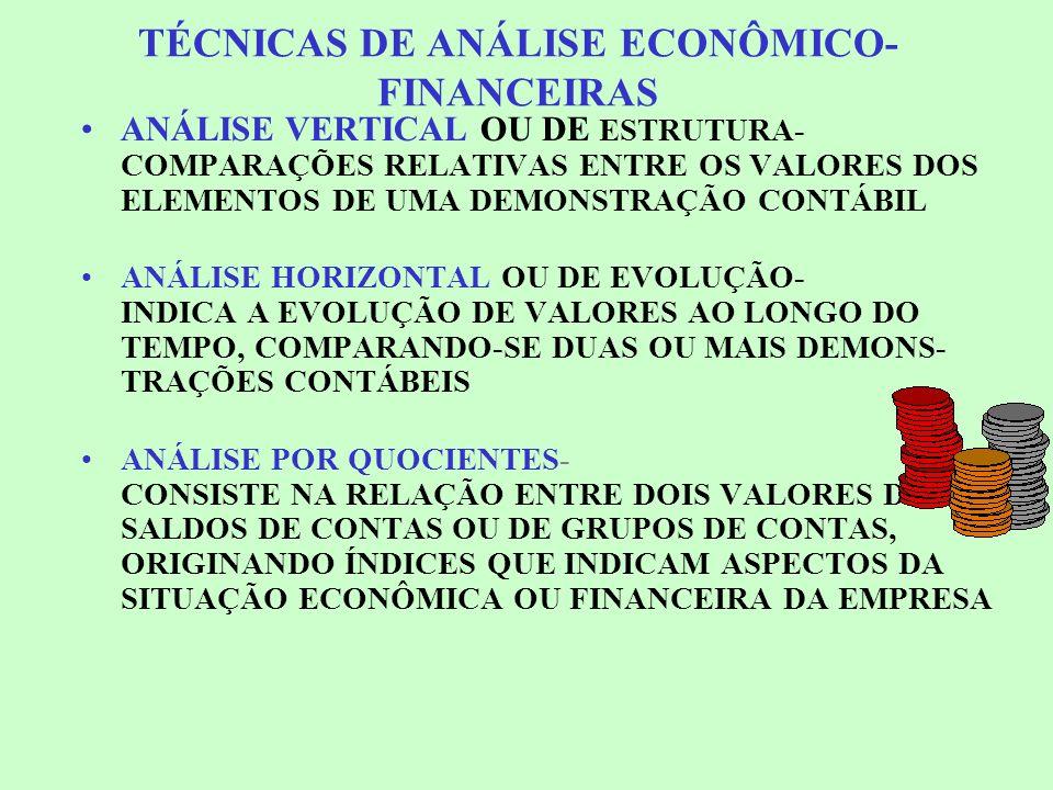 TÉCNICAS DE ANÁLISE ECONÔMICO-FINANCEIRAS
