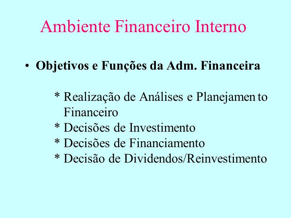 Ambiente Financeiro Interno