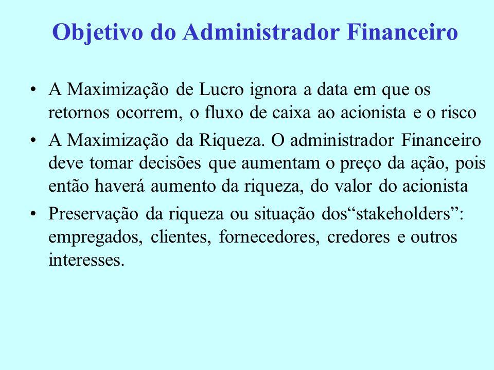 Objetivo do Administrador Financeiro