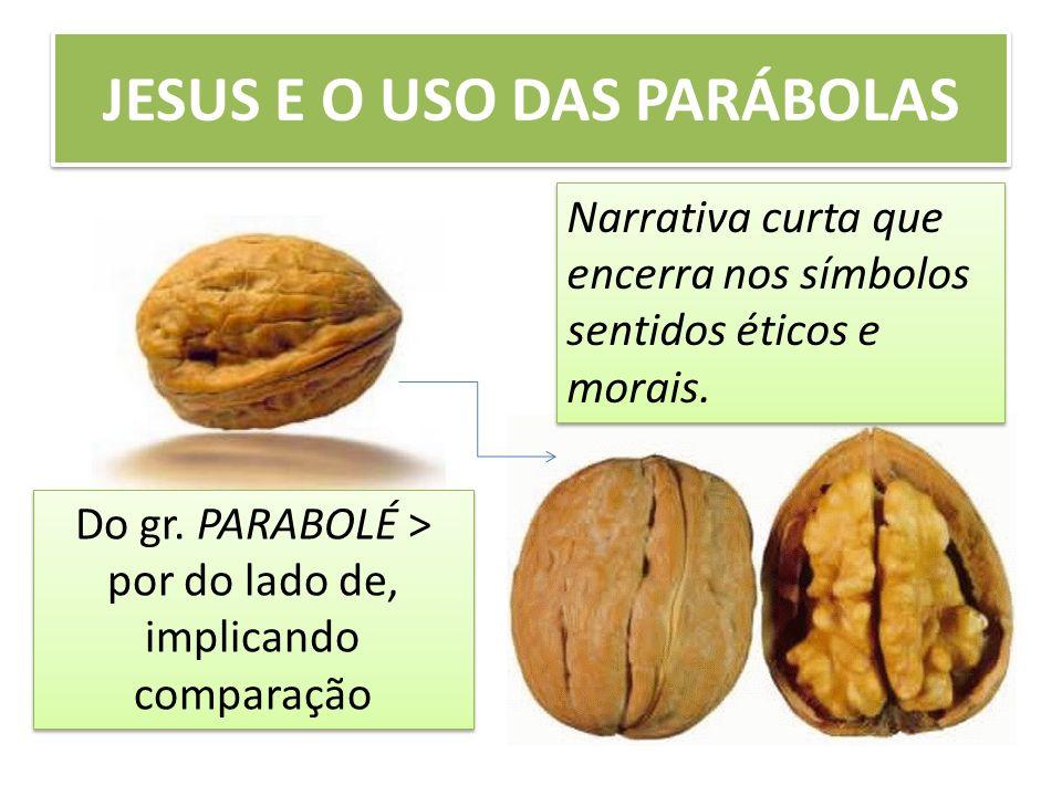 JESUS E O USO DAS PARÁBOLAS