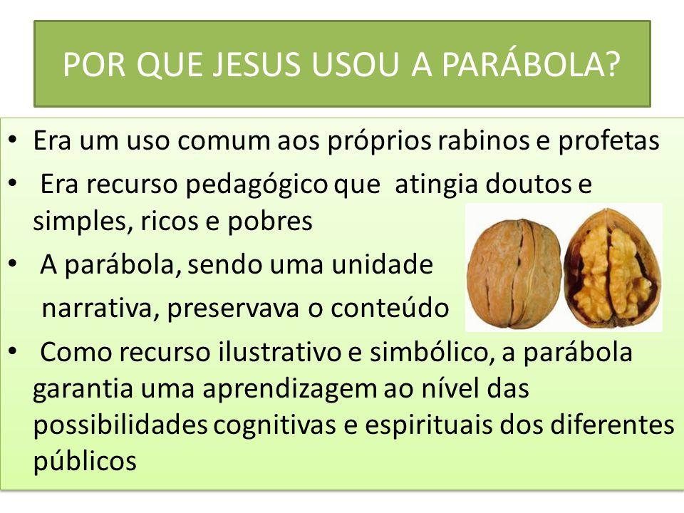 POR QUE JESUS USOU A PARÁBOLA