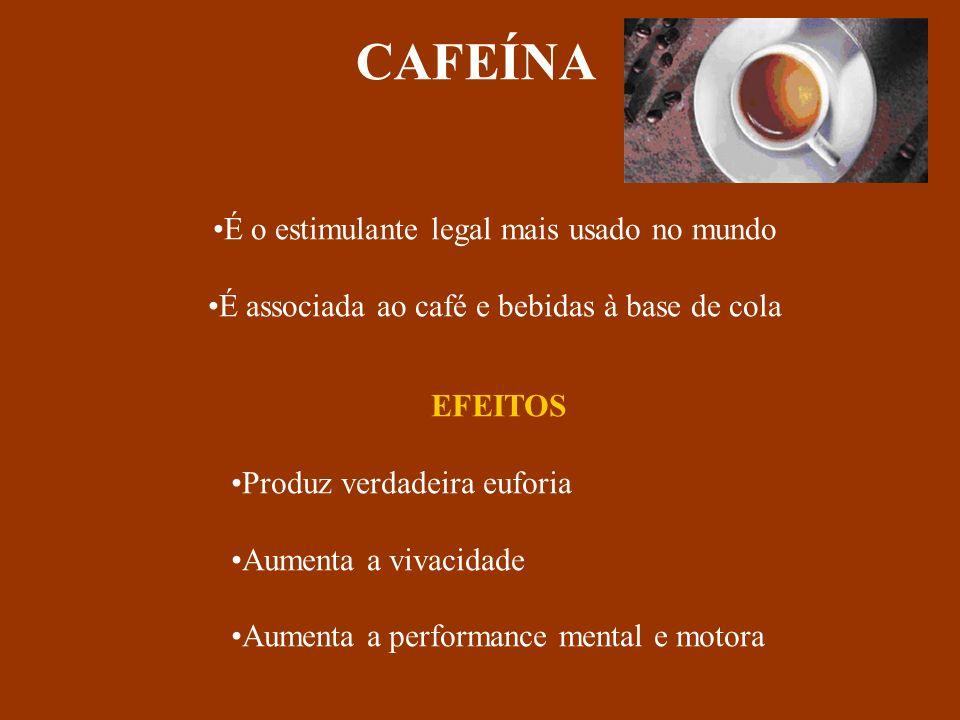CAFEÍNA É o estimulante legal mais usado no mundo