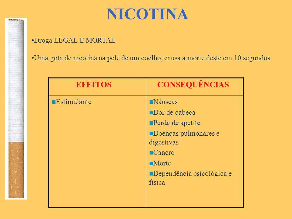 NICOTINA EFEITOS CONSEQUÊNCIAS Droga LEGAL E MORTAL