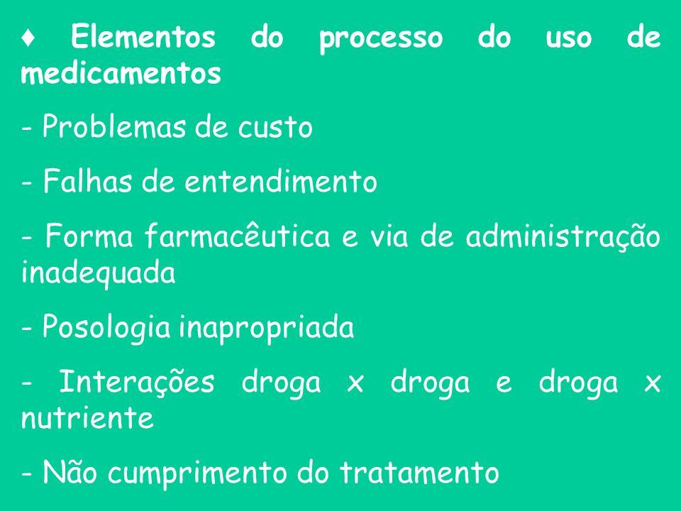 ♦ Elementos do processo do uso de medicamentos