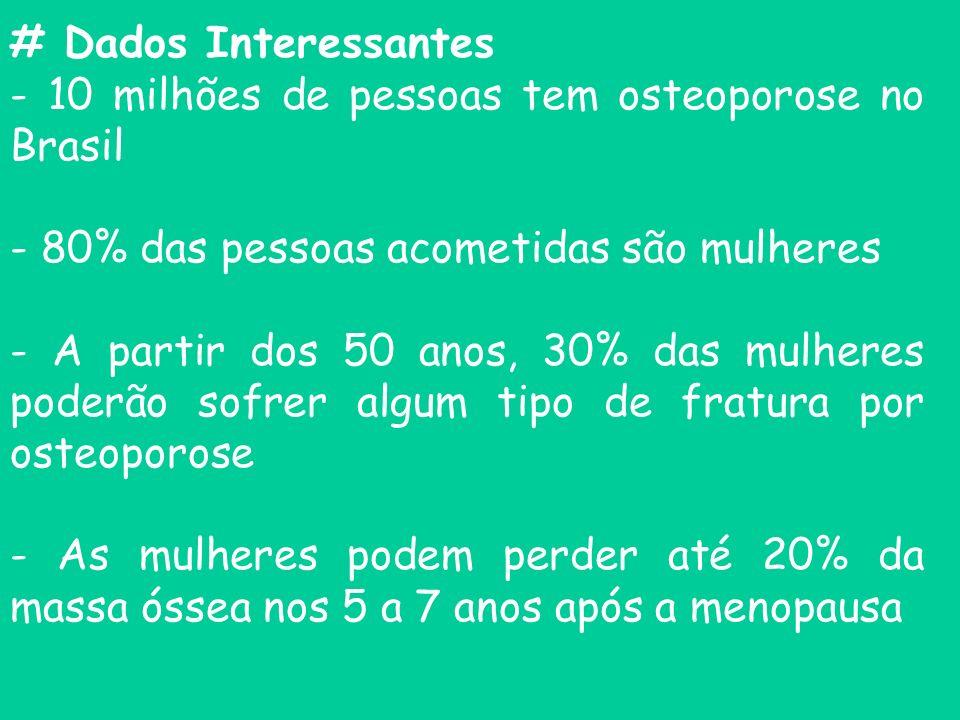# Dados Interessantes- 10 milhões de pessoas tem osteoporose no Brasil. - 80% das pessoas acometidas são mulheres.