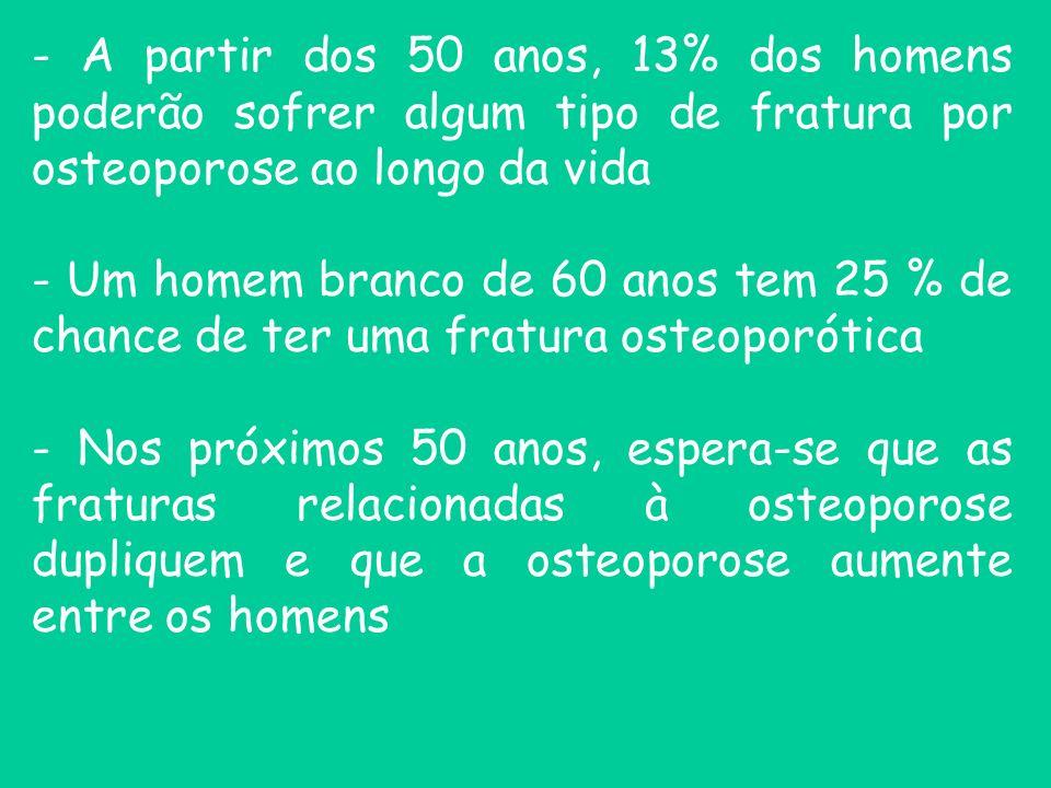 - A partir dos 50 anos, 13% dos homens poderão sofrer algum tipo de fratura por osteoporose ao longo da vida