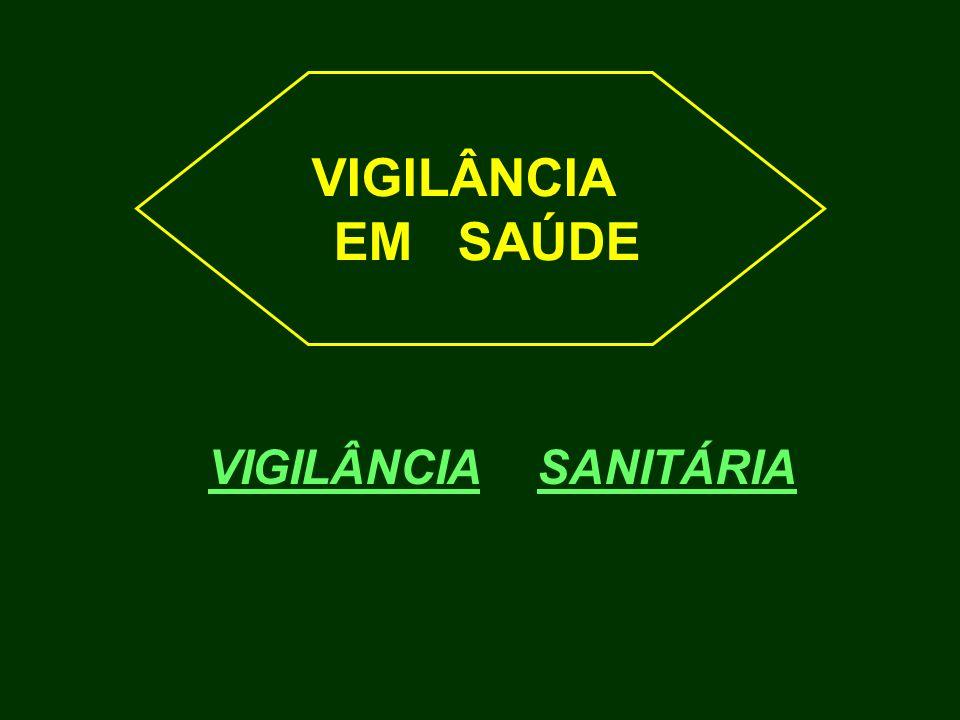 VIGILÂNCIA EM SAÚDE VIGILÂNCIA SANITÁRIA