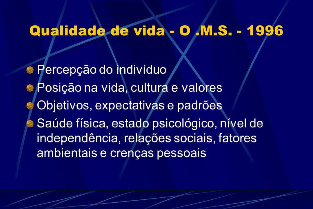 Qualidade de vida - O .M.S. - 1996