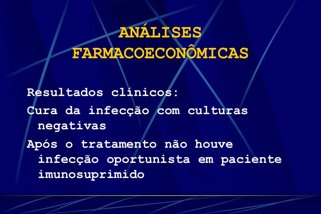 ANÁLISES FARMACOECONÔMICAS