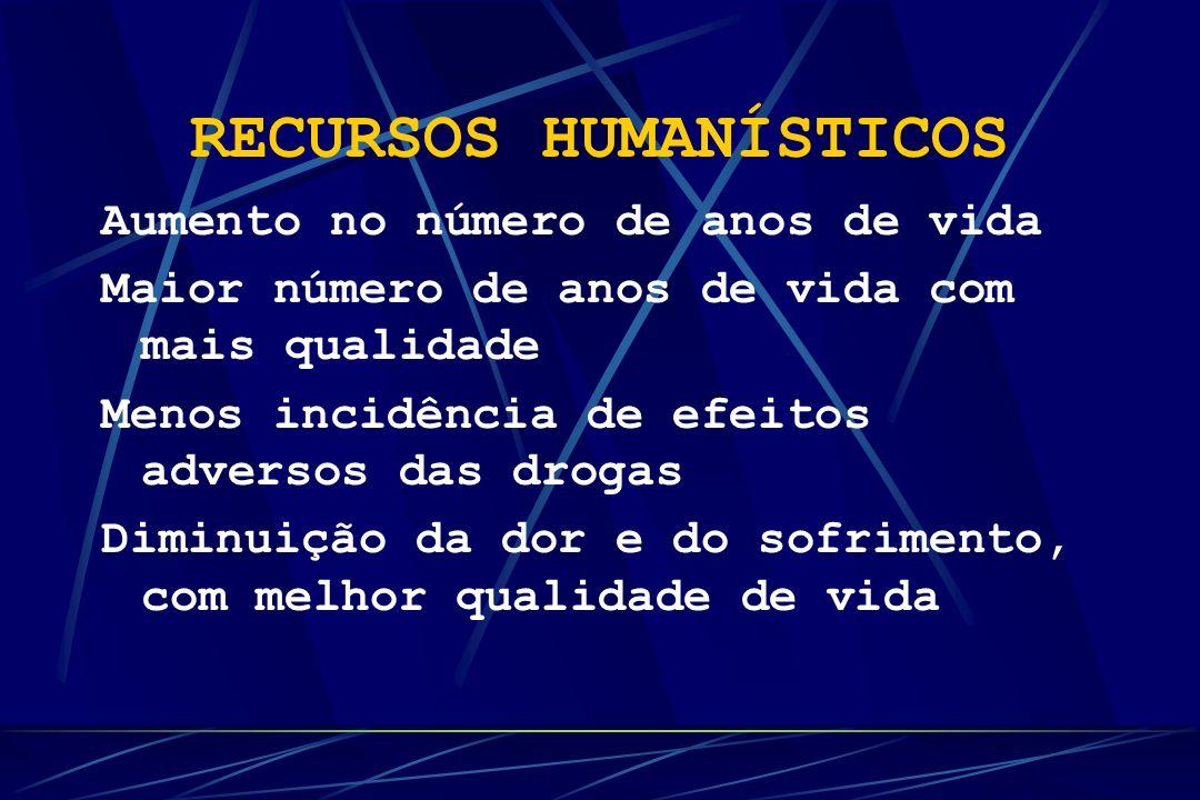 RECURSOS HUMANÍSTICOS